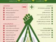 بايدها و نبايدهای مجلس شورای اسلامی از نگاه رهبر انقلاب